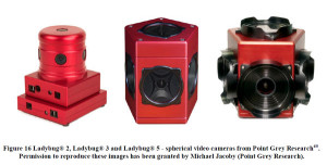 Ladybug Cameras from PTGrey